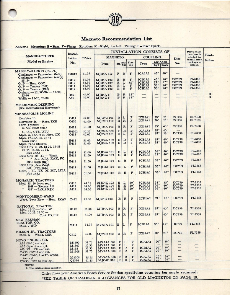 ag-mags-1945-skinny-p17.png